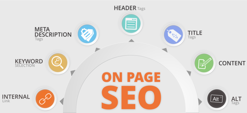 Factori importanti in optimizarea SEO on – page